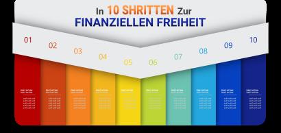 In 10 Schritten zur Finanziellen Freiheit